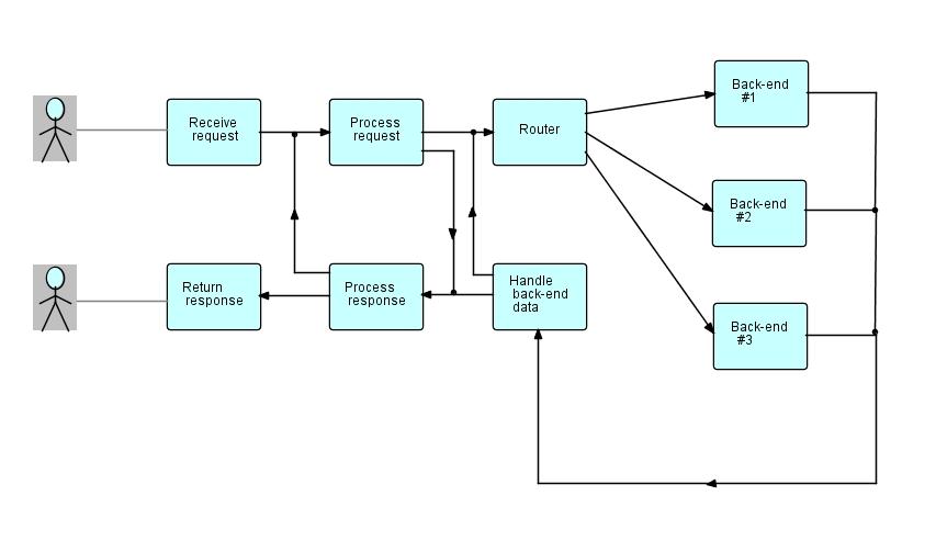 Schematic Brokerage app